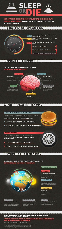 Sleep-or-Die